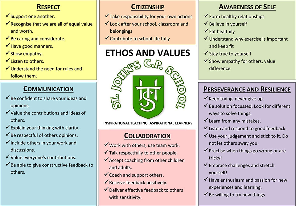 Ethos-Values